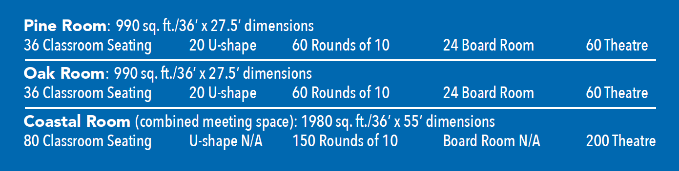 Event and Meeting Space specs
